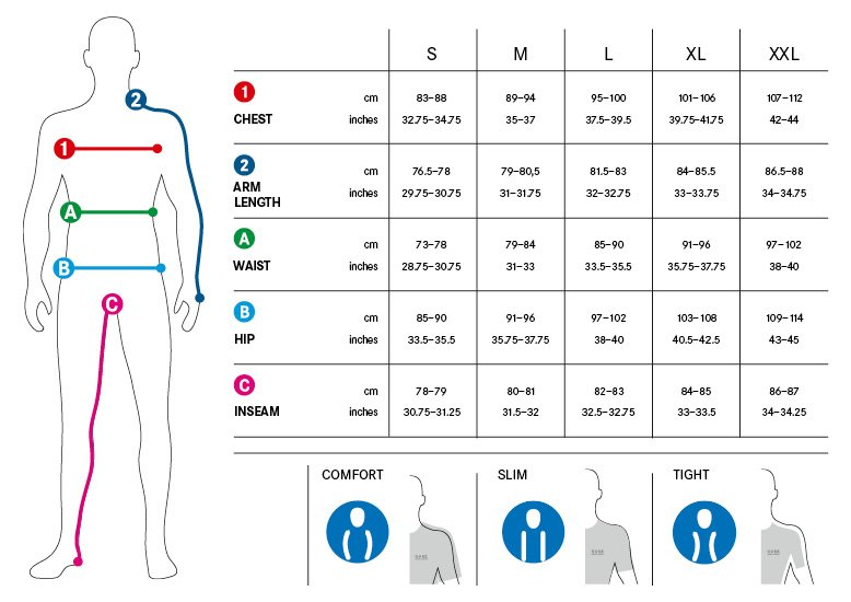 Gore Apparel Sizing Chart